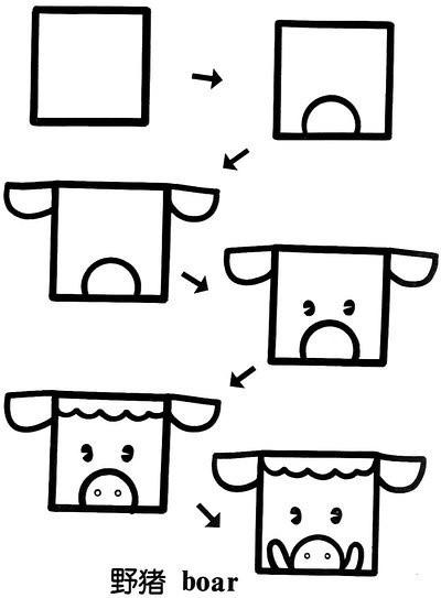 一,简笔画的艺术特征 二,简笔画点,线,几何图形的种类和画法 三,简笔 乐乐简笔画